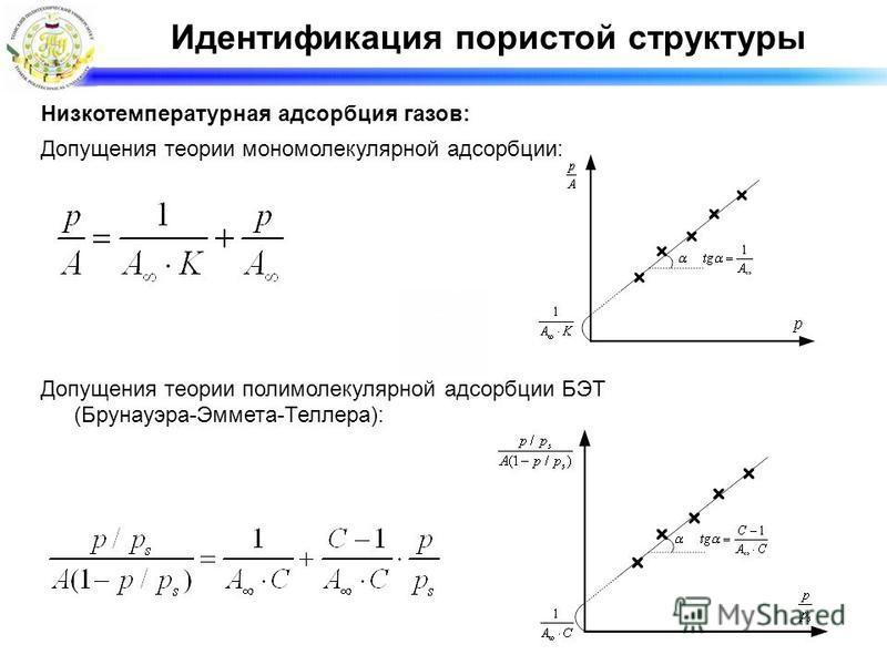 Низкотемпературная адсорбция газов: Идентификация пористой структуры Допущения теории мономолекулярной адсорбции: Допущения теории полимолекулярной адсорбции БЭТ (Брунауэра-Эммета-Теллера):