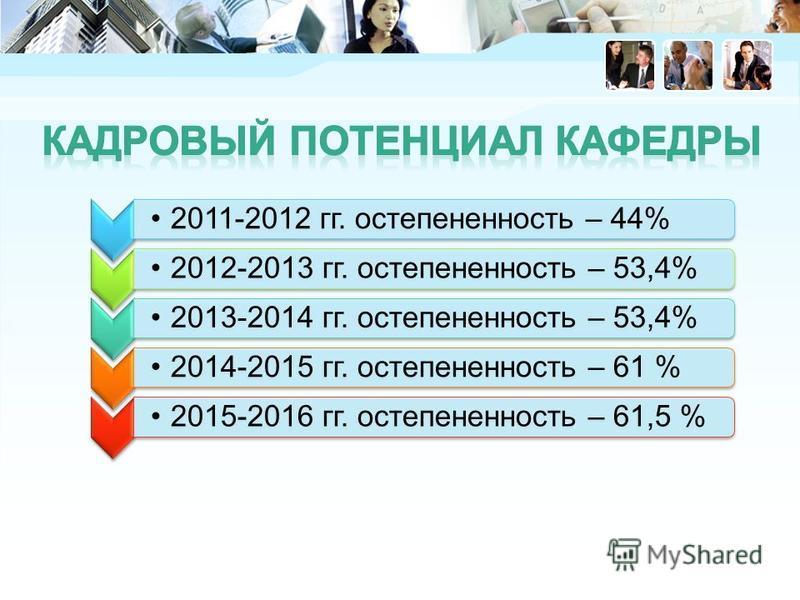 2011-2012 гг. остепененность – 44%2012-2013 гг. остепененность – 53,4%2013-2014 гг. остепененность – 53,4%2014-2015 гг. остепененность – 61 %2015-2016 гг. остепененность – 61,5 %