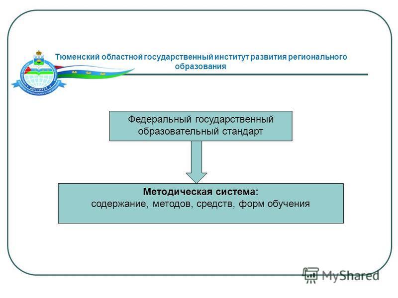 Федеральный государственный образовательный стандарт Методическая система: содержание, методов, средств, форм обучения