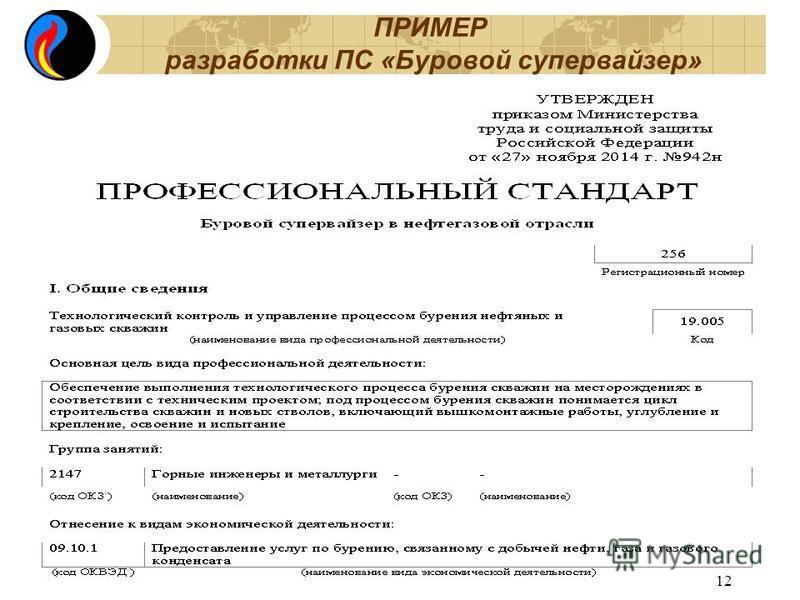 ПРИМЕР разработки ПС «Буровой супервайзер» 12