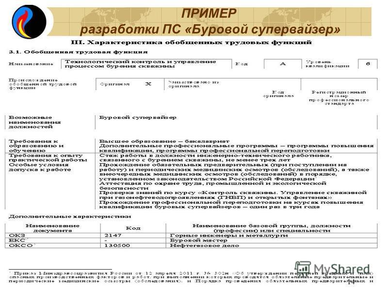 ПРИМЕР разработки ПС «Буровой супервайзер» 14