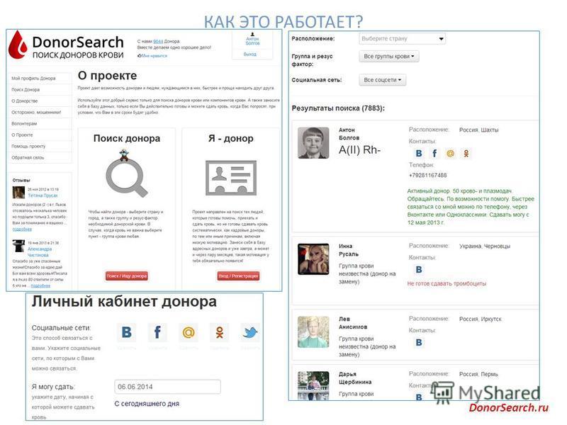 КАК ЭТО РАБОТАЕТ? DonorSearch.ru