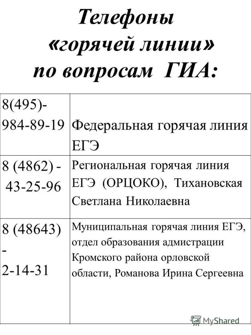 8(495)- 984-89-19 Федеральная горячая линия ЕГЭ 8 (4862) - 43-25-96 Региональная горячая линия ЕГЭ (ОРЦОКО), Тихановская Светлана Николаевна 8 (48643) - 2-14-31 Муниципальная горячая линия ЕГЭ, отдел образования администрации Кромского района орловск