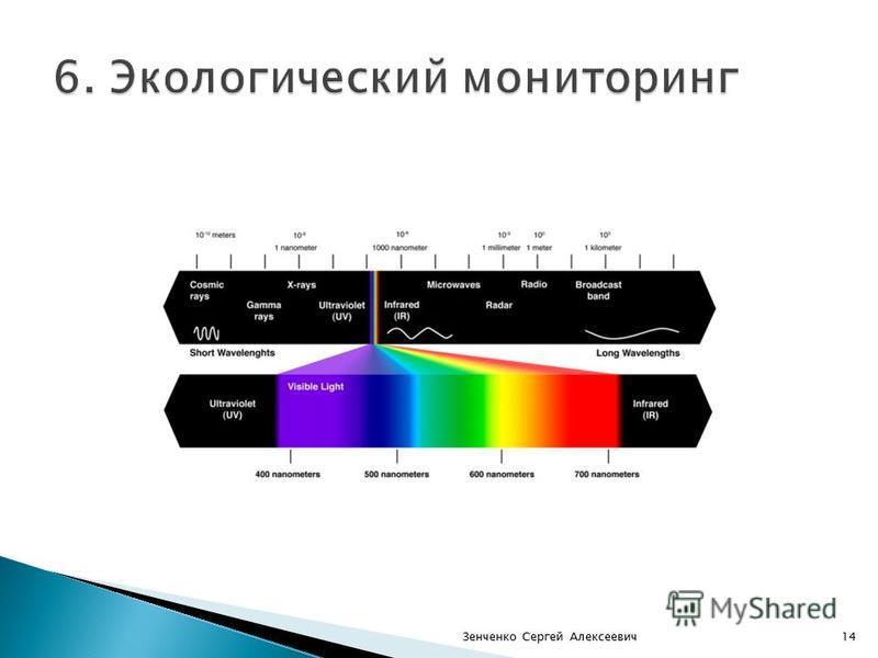 14Зенченко Сергей Алексеевич
