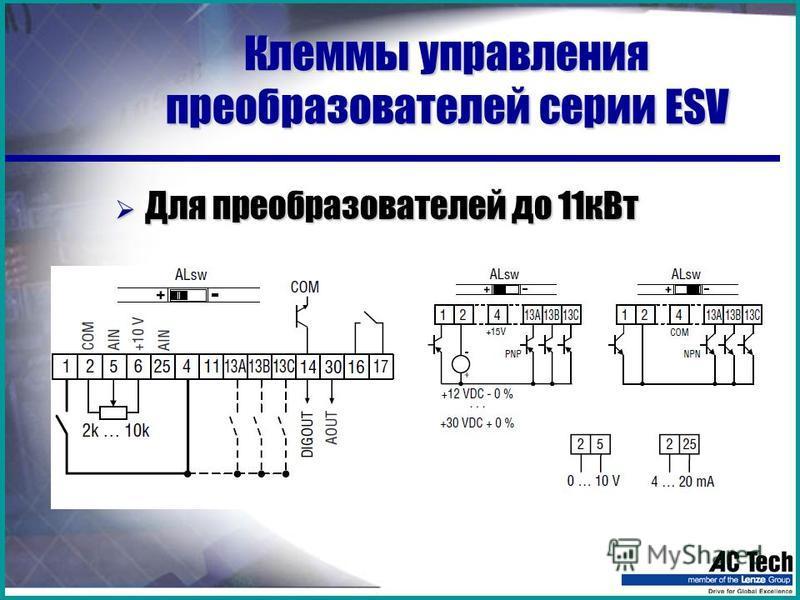 Клеммы управления преобразователей серии ESV Для преобразователей до 11 к Вт Для преобразователей до 11 к Вт