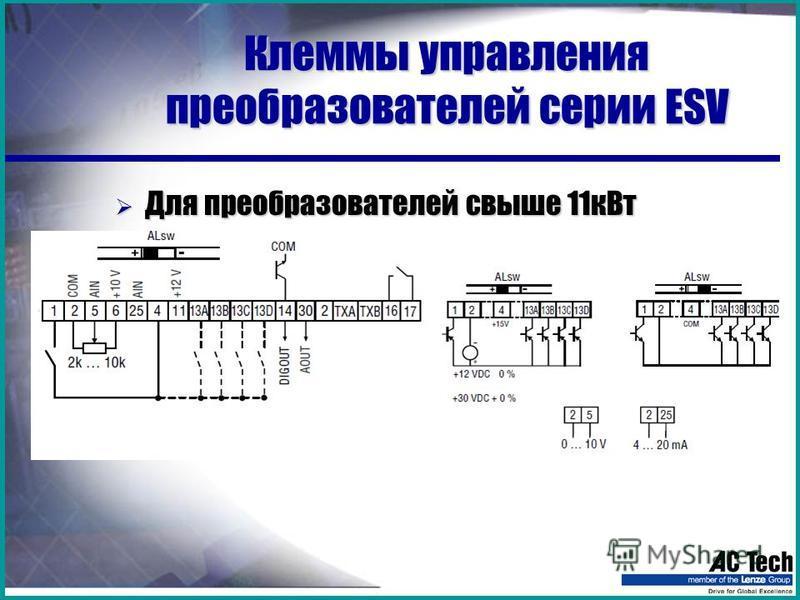 Клеммы управления преобразователей серии ESV Для преобразователей свыше 11 к Вт Для преобразователей свыше 11 к Вт