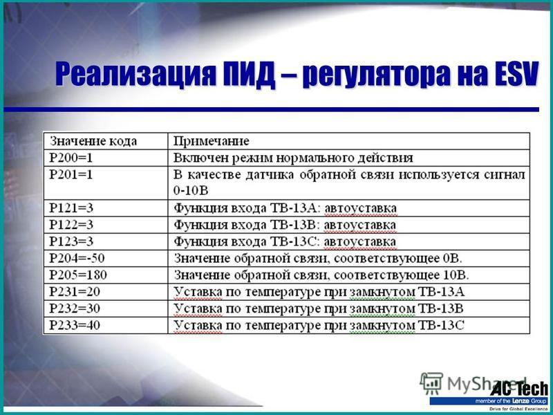 Реализация ПИД – регулятора на ESV
