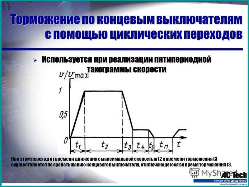 Торможение по концевым выключателям с помощью циклических переходов Используется при реализации пятипериодной тахограммы скорости Используется при реализации пятипериодной тахограммы скорости При этом переход от времени движения с максимальной скорос