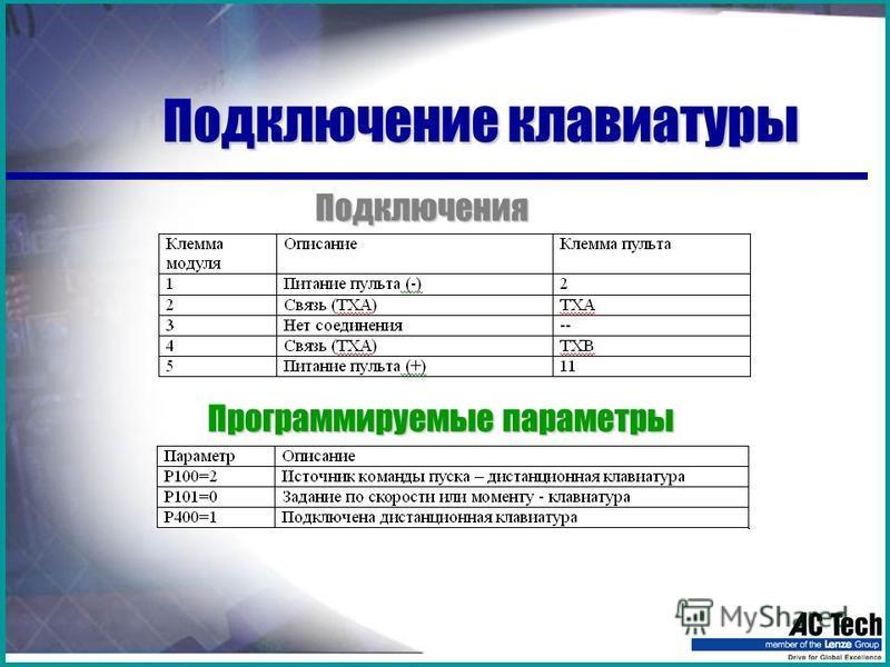 Подключение клавиатуры Программируемые параметры Подключения