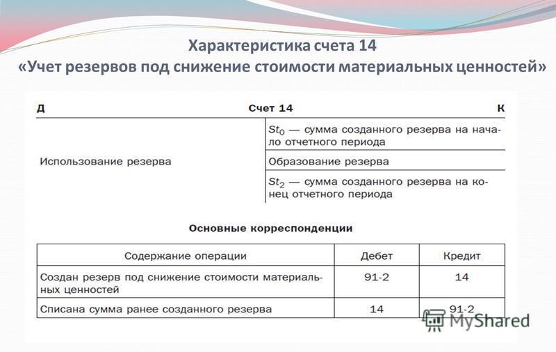 Характеристика счета 14 «Учет резервов под снижение стоимости материальных ценностей»
