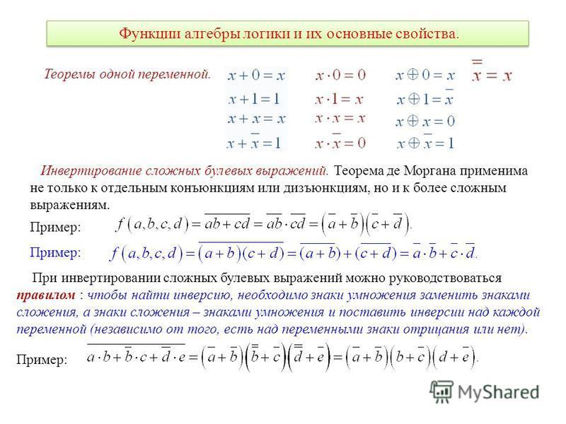 Функции алгебры логики и их основные свойства. Теоремы одной переменной. Инвертирование сложных булевых выражений. Теорема де Моргана применима не только к отдельным конъюнкциям или дизъюнкциям, но и к более сложным выражениям. Пример: При инвертиров