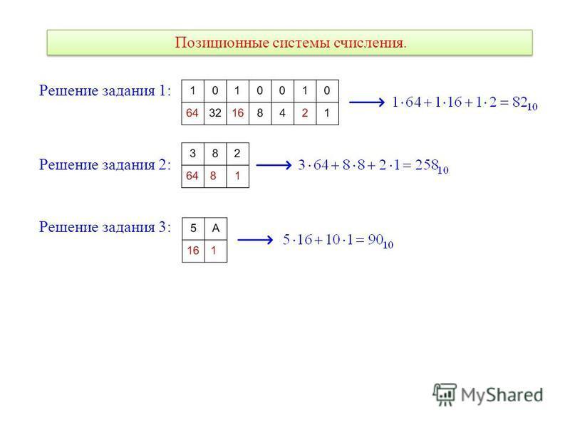 Позиционные системы счисления. Решение задания 1: Решение задания 2: Решение задания 3: