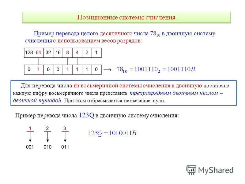 Позиционные системы счисления. Пример перевода целого десятичного числа 78 10 в двоичную систему счисления с использованием весов разрядов: Для перевода числа из восьмеричной системы счисления в двоичную достаточно каждую цифру восьмеричного числа пр