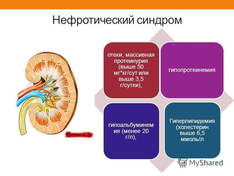 Симпато – адреналовая система расстройства кровообращения, деструкция клеток вплоть до полного некроза и распада.