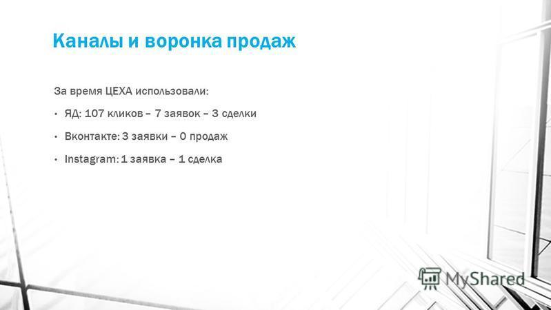 Каналы и воронка продаж За время ЦЕХА использовали: ЯД: 107 кликов – 7 заявок – 3 сделки Вконтакте: 3 заявки – 0 продаж Instagram: 1 заявка – 1 сделка