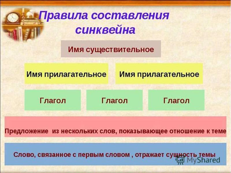 СИНКВЕЙН ПРИРОДА Литературный герой Семья Настроение