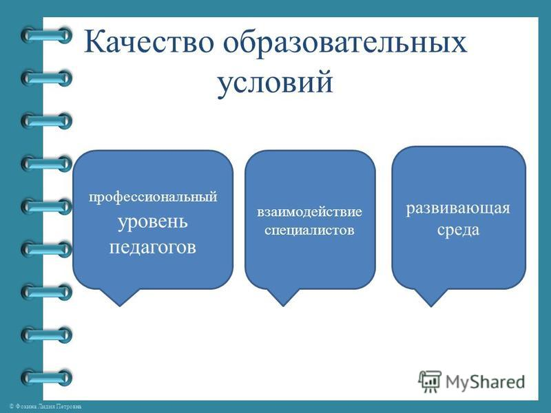 © Фокина Лидия Петровна Качество образовательных условий профессиональный уровень педагогов взаимодействие специалистов развивающая среда