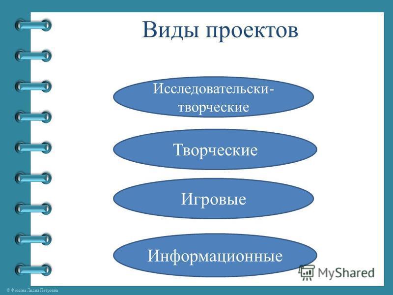 © Фокина Лидия Петровна Виды проектов Исследовательски- творческие Творческие Игровые Информационные