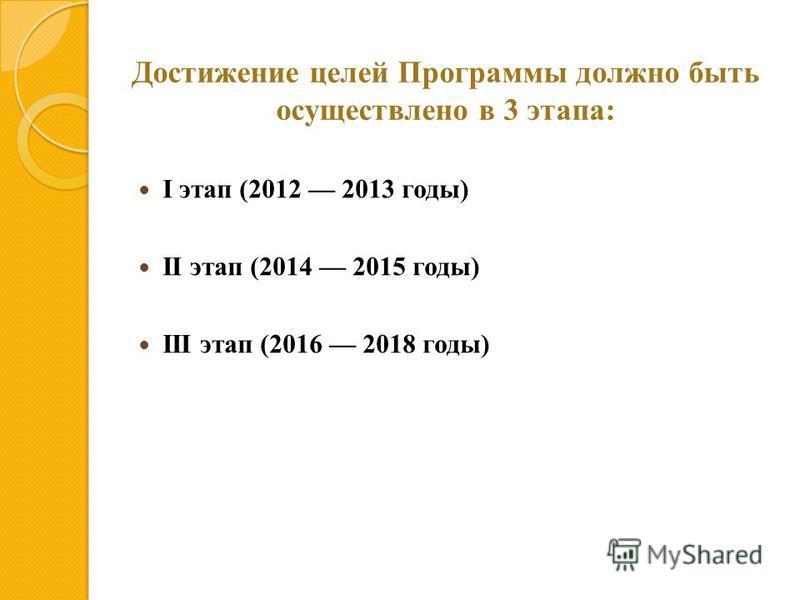 Достижение целей Программы должно быть осуществлено в 3 этапа: I этап (2012 2013 годы) II этап (2014 2015 годы) III этап (2016 2018 годы)