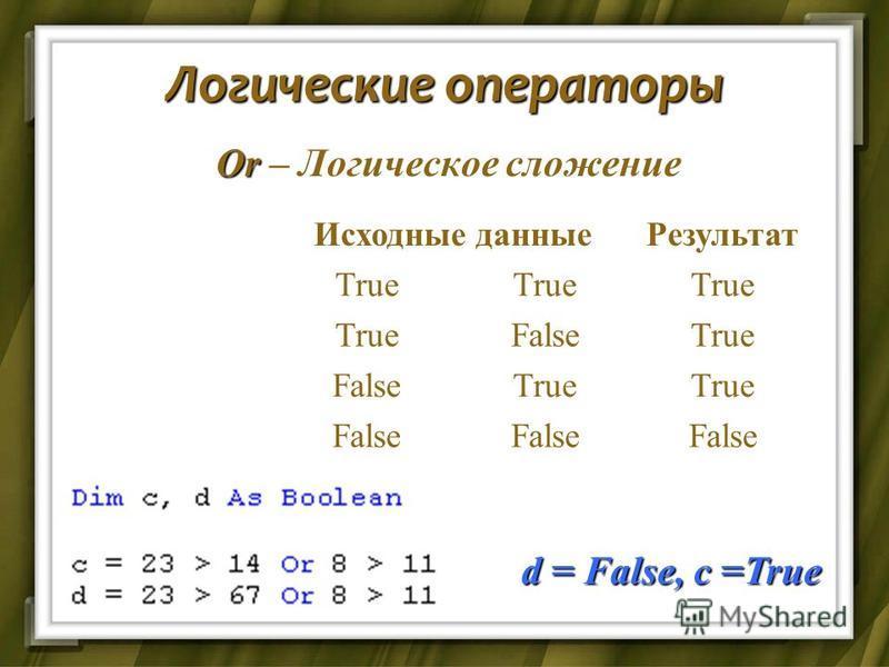 Логические операторы Or – Логическое сложение Исходные данные Результат True FalseTrue FalseTrue False d = False, c =True
