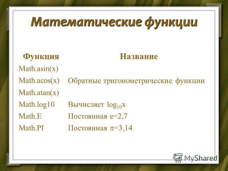 Математические функции Функция Название Math.asin(x) Обратные тригонометрические функции Math.acos(x) Math.atan(x) Math.log10Вычисляет log 10 x Math.EПостоянная e=2,7 Math.PI Постоянная =3,14