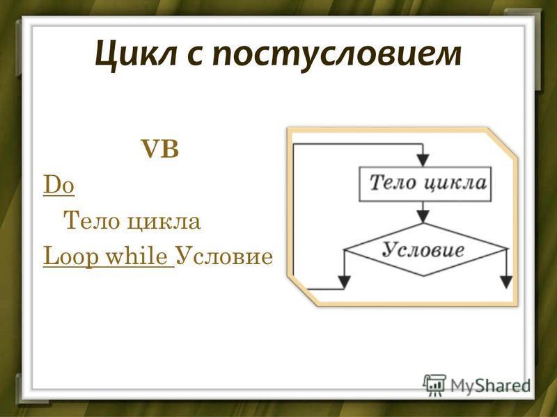 Цикл с постусловием VB Do Тело цикла Loop while Условие