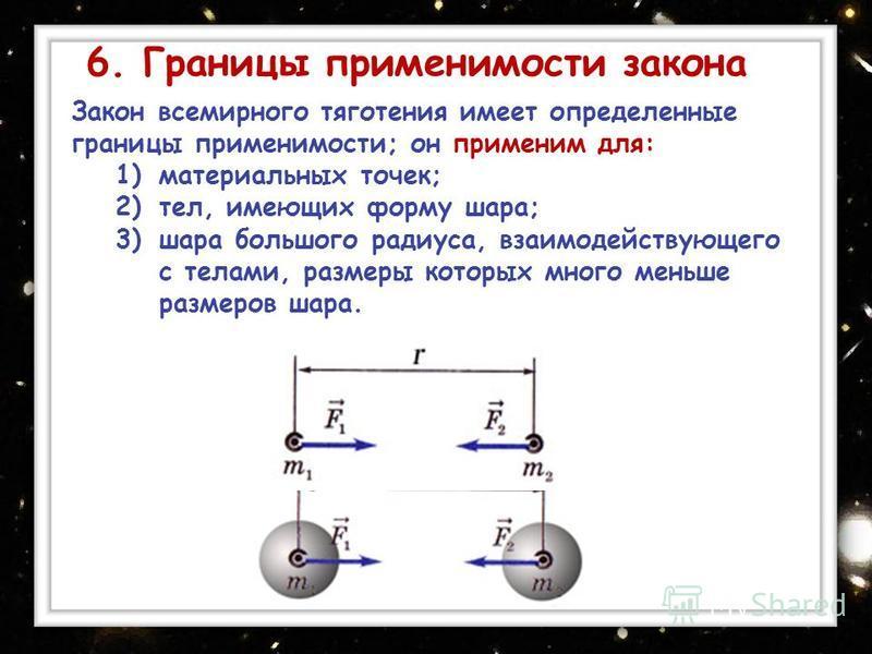 6. Границы применимости закона Закон всемирного тяготения имеет определенные границы применимости; он применим для: 1)материальных точек; 2)тел, имеющих форму шара; 3)шара большого радиуса, взаимодействующего с телами, размеры которых много меньше ра