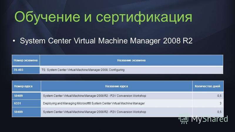 Обучение и сертификация Номер курса Название курса Количество дней 50409System Center Virtual Machine Manager 2008 R2 - P2V Conversion Workshop0,5 6331Deploying and Managing Microsoft® System Center Virtual Machine Manager3 50409System Center Virtual