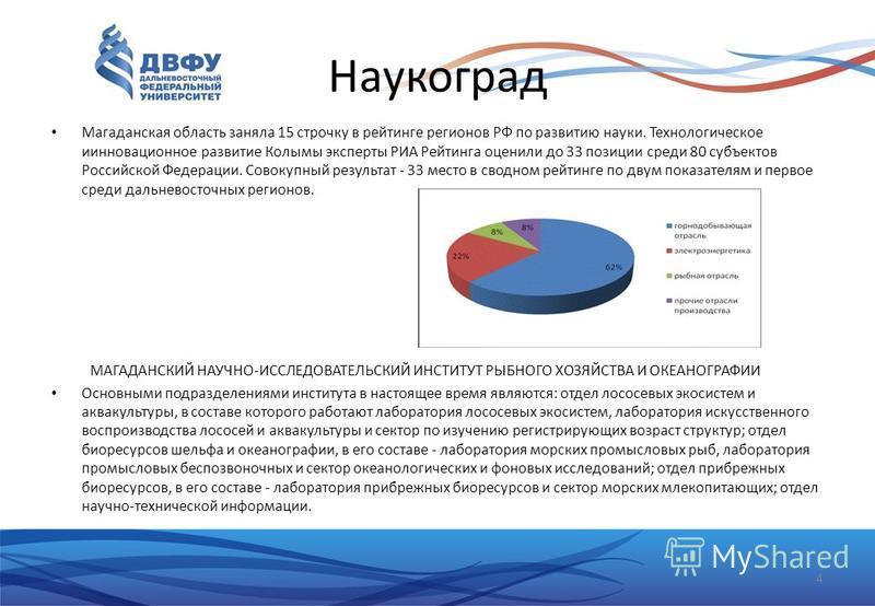 Наукоград Магаданская область заняла 15 строчку в рейтинге регионов РФ по развитию науки. Технологическое инновационное развитие Колымы эксперты РИА Рейтинга оценили до 33 позиции среди 80 субъектов Российской Федерации. Совокупный результат - 33 мес