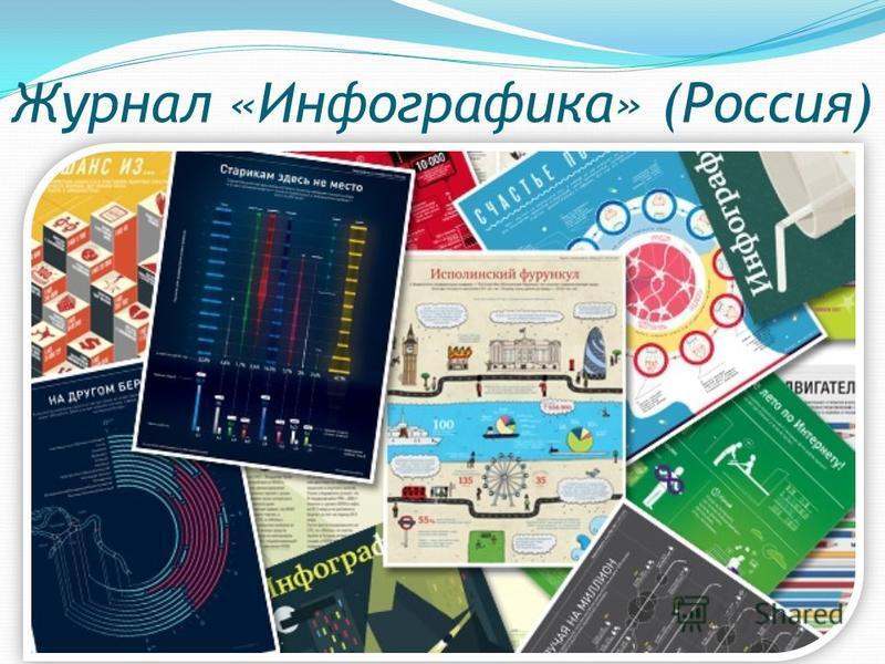 Журнал «Инфографика» (Россия)