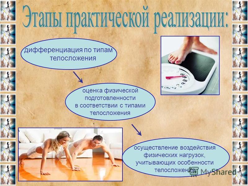 дифференциация по типам телосложения осуществление воздействия физических нагрузок, учитывающих особенности телосложения оценка физической подготовленности в соответствии с типами телосложения