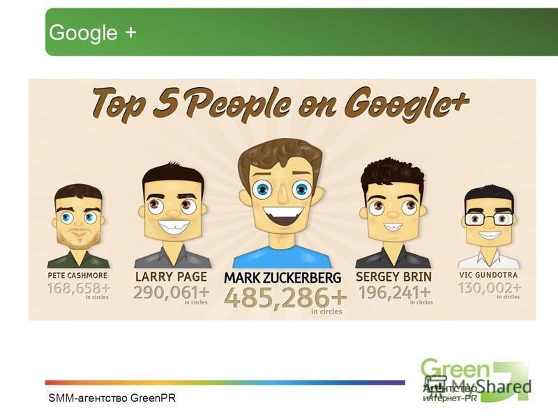 SMM-агентство GreenPR Google +