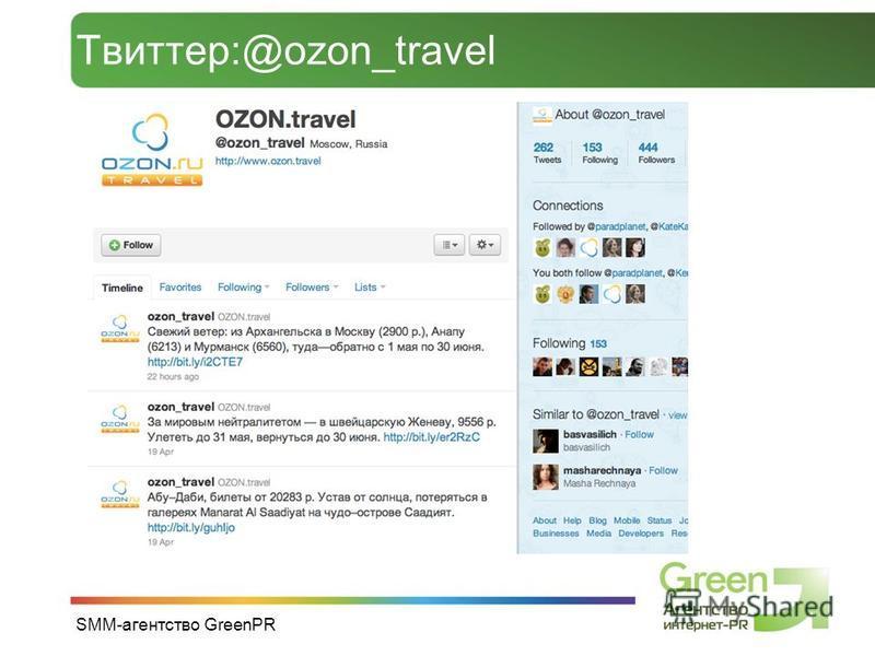 SMM-агентство GreenPR Твиттер:@ozon_travel
