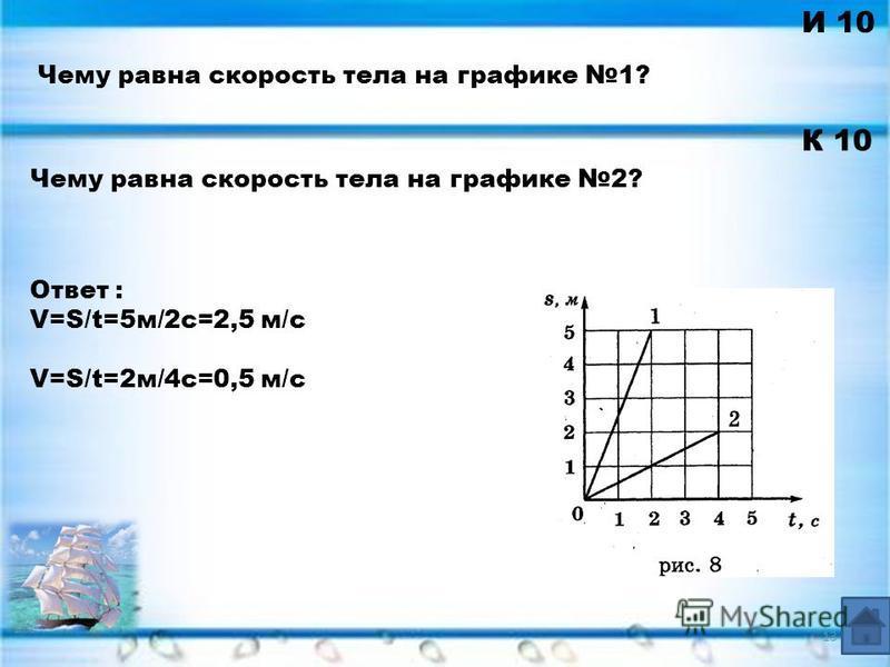 И 10 К 10 Ответ : V=S/t=5 м/2 с=2,5 м/с V=S/t=2 м/4 с=0,5 м/с Чему равна скорость тела на графике 1? Чему равна скорость тела на графике 2? 13