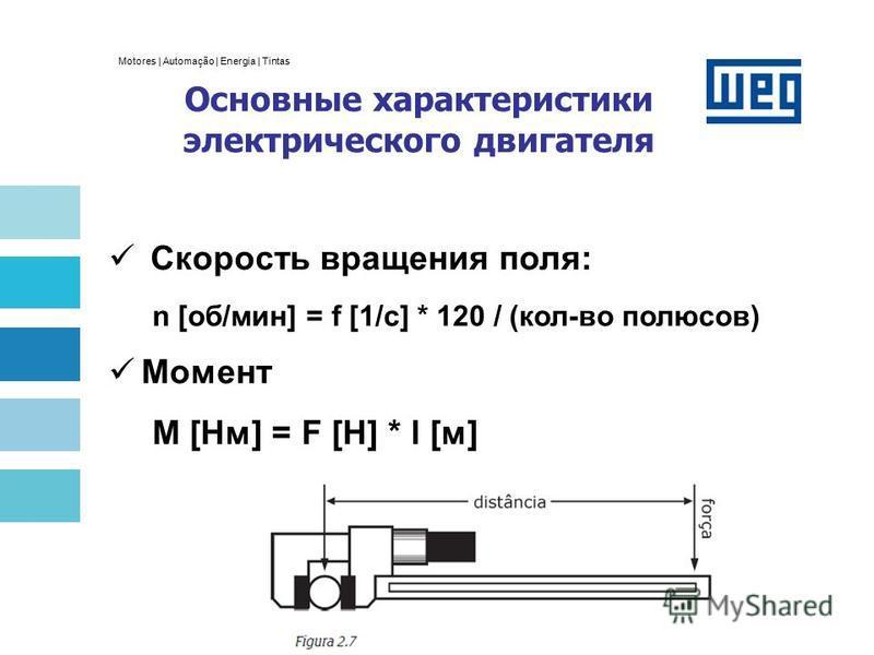 Motores | Automação | Energia | Tintas Основные характеристики электрического двигателя Скорость вращения поля: n [об/мин] = f [1/с] * 120 / (кол-во полюсов) Момент М [Нм] = F [Н] * l [м]