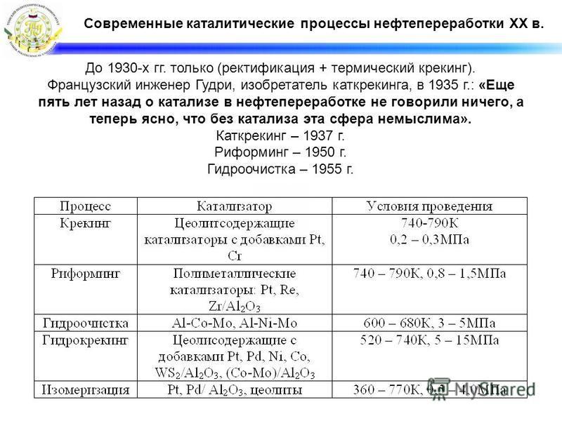 Современные каталитические процессы нефтепереработки XX в. До 1930-х гг. только (ректификация + термический крекинг). Французский инженер Гудри, изобретатель кат крекинга, в 1935 г.: «Еще пять лет назад о катализе в нефтепереработке не говорили ничег