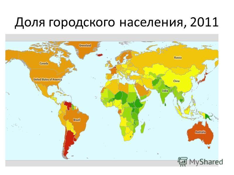Доля городского населения, 2011
