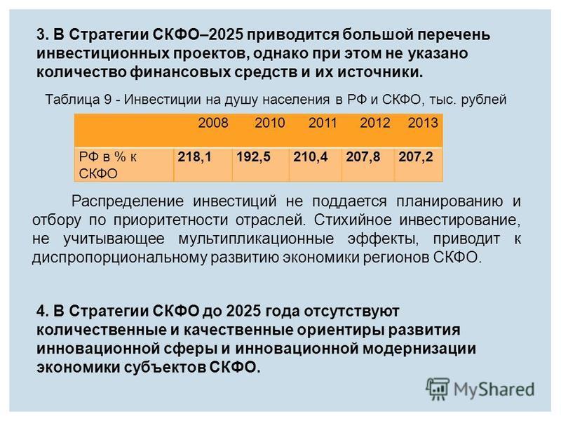 3. В Стратегии СКФО–2025 приводится большой перечень инвестиционных проектов, однако при этом не указано количество финансовых средств и их источники. 20082010201120122013 РФ в % к СКФО 218,1192,5210,4207,8207,2 Распределение инвестиций не поддается