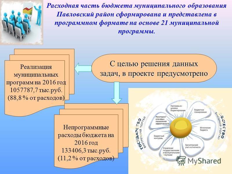 Расходная часть бюджета муниципального образования Павловский район сформирована и представлена в программном формате на основе 21 муниципальной программы. С целью решения данных задач, в проекте предусмотрено Непрограммные расходы бюджета на 2016 го
