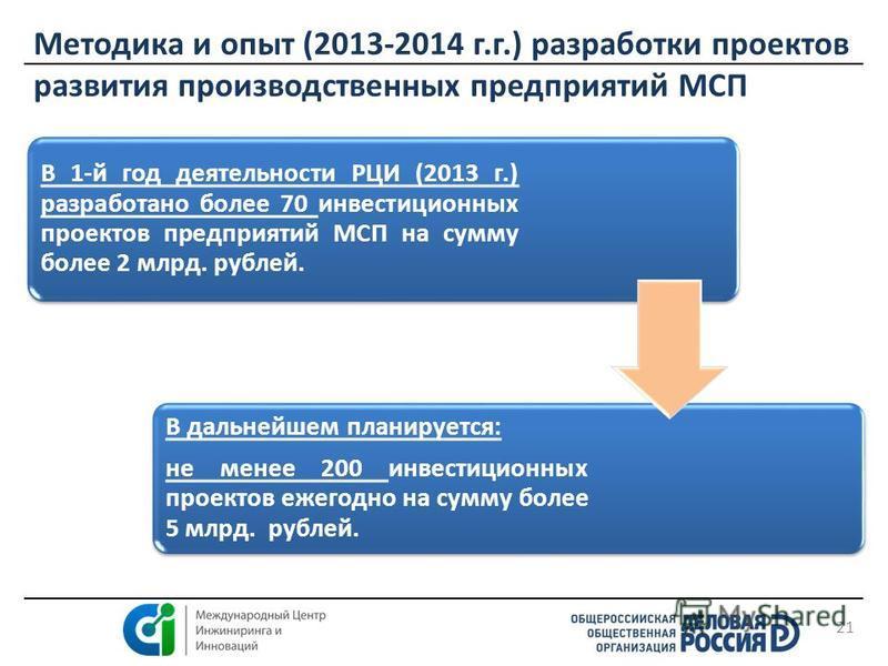 Методика и опыт (2013-2014 г.г.) разработки проектов развития производственных предприятий МСП 21 В 1-й год деятельности РЦИ (2013 г.) разработано более 70 инвестиционных проектов предприятий МСП на сумму более 2 млрд. рублей. В дальнейшем планируетс