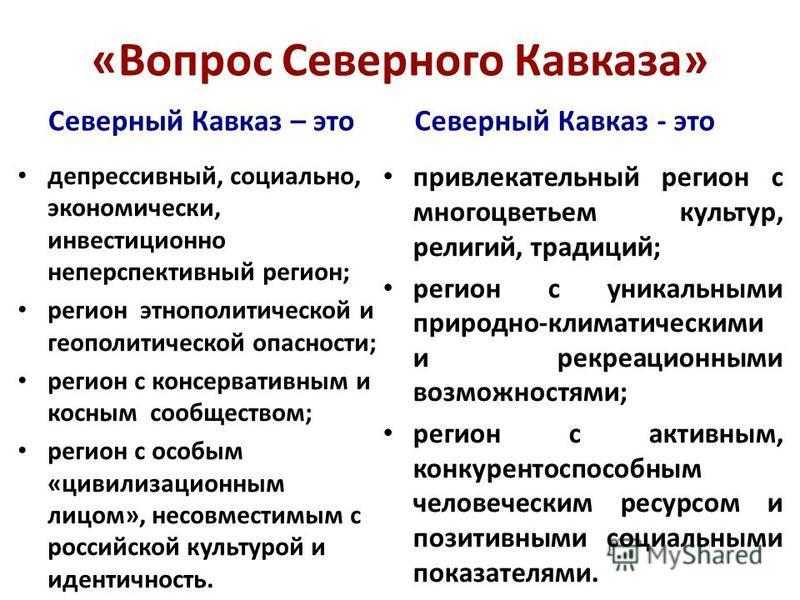 «Вопрос Северного Кавказа» Северный Кавказ – это депрессивный, социально, экономически, инвестиционно неперспективный регион; регион этнополитической и геополитической опасности; регион с консервативным и косным сообществом; регион с особым «цивилиза