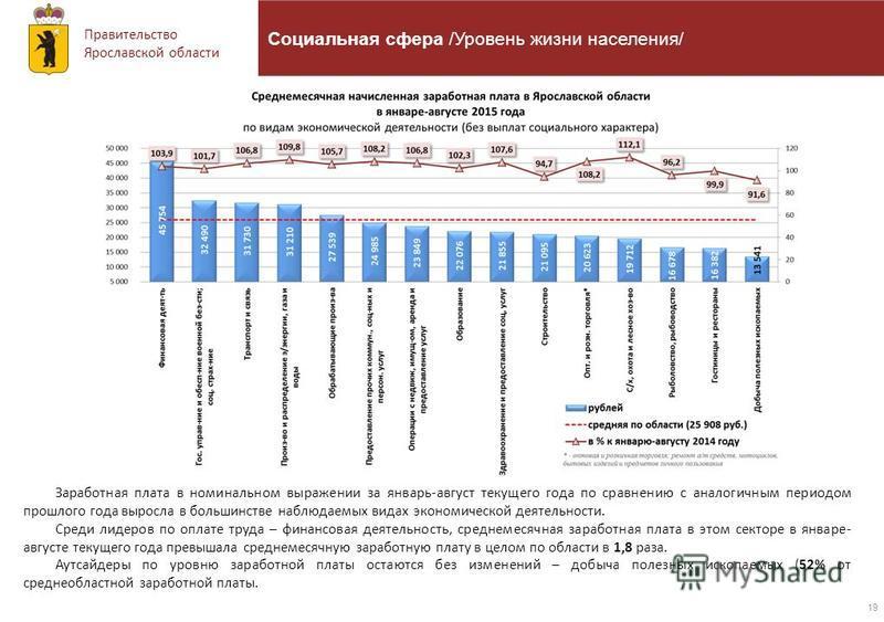 Правительство Ярославской области 19 Социальная сфера /Уровень жизни населения/ Заработная плата в номинальном выражении за январь-август текущего года по сравнению с аналогичным периодом прошлого года выросла в большинстве наблюдаемых видах экономич