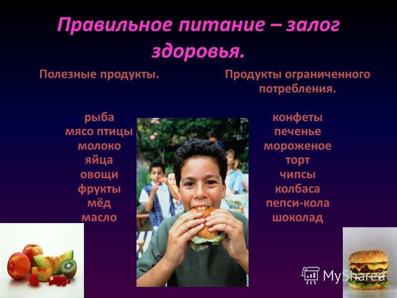 Правильное питание – залог здоровья. Полезные продукты. рыба мясо птицы молоко яйца овощи фрукты мёд масло Продукты ограниченного потребления. конфеты печенье мороженое торт чипсы колбаса пепси-кола шоколад