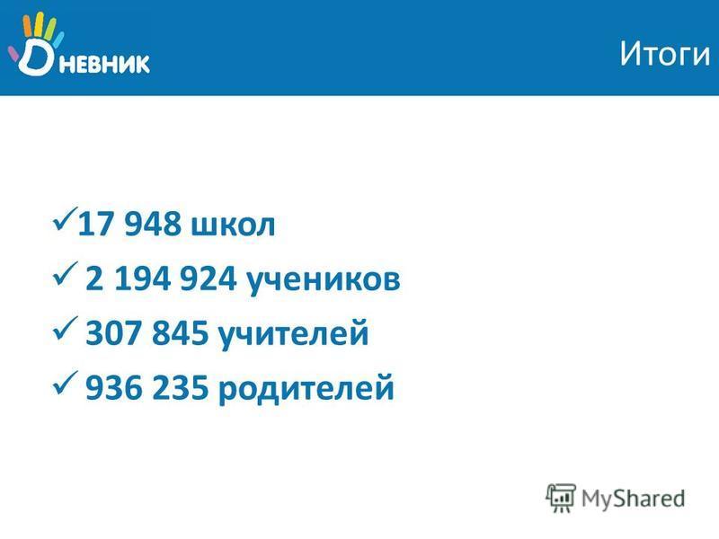 Итоги 17 948 школ 2 194 924 учеников 307 845 учителей 936 235 родителей