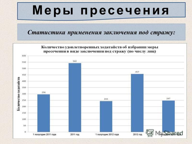 Статистика применения заключения под стражу: