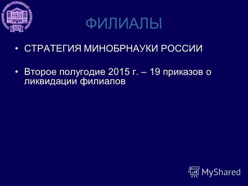 ФИЛИАЛЫ СТРАТЕГИЯ МИНОБРНАУКИ РОССИИ Второе полугодие 2015 г. – 19 приказов о ликвидации филиалов