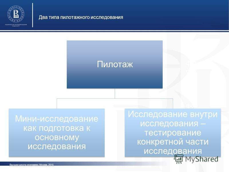 Высшая школа экономики, Москва, 2015 Два типа пилотажного исследования фот о Пилотаж Мини-исследование как подготовка к основному исследования Исследование внутри исследования – тестирование конкретной части исследования