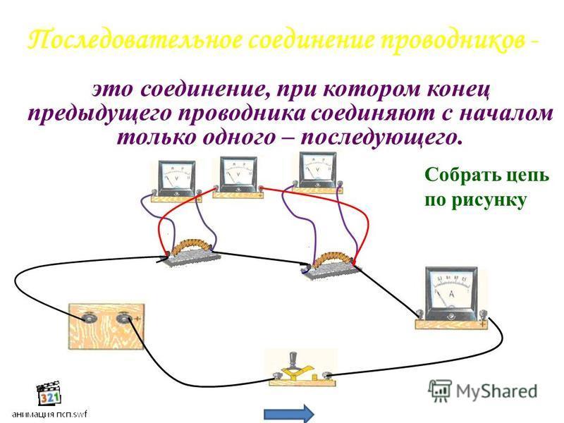 Последовательное соединение проводников - это соединение, при котором конец предыдущего проводника соединяют с началом только одного – последующего. Собрать цепь по рисунку