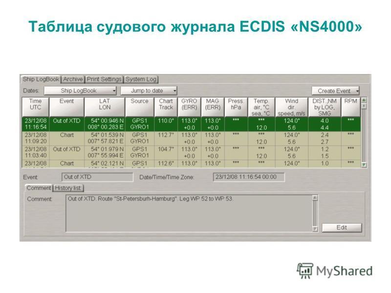 Таблица судового журнала ECDIS «NS4000»