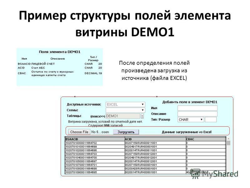 Пример структуры полей элемента витрины DEMO1 После определения полей произведена загрузка из источника (файла EXCEL)
